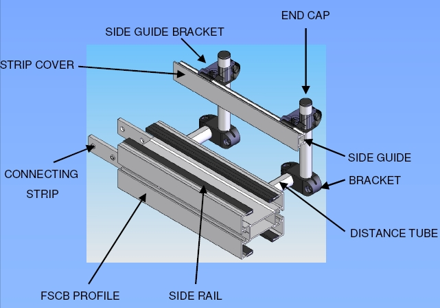 slat conveyor side guides